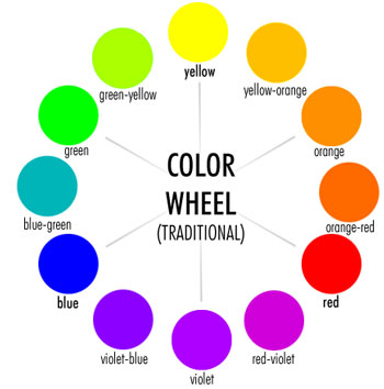 Color Wheel traditional